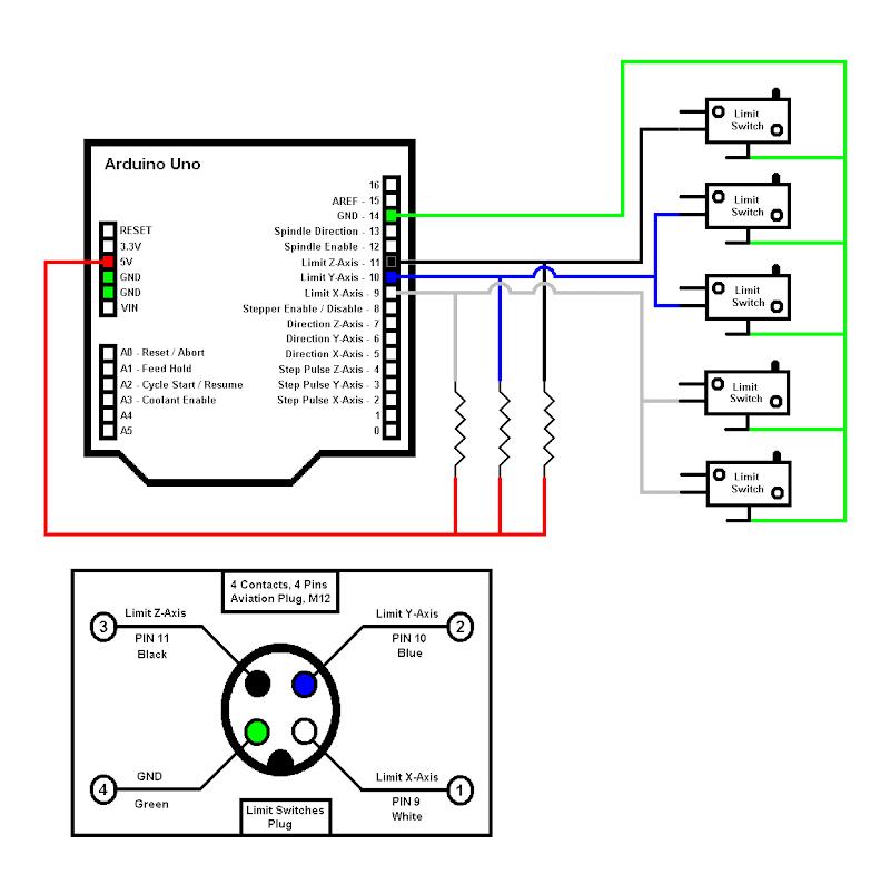 Cnc Endstop Wiring Diagram