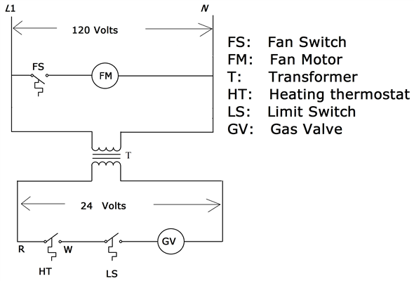 Code 3 2100 Lightbar Wiring Diagram