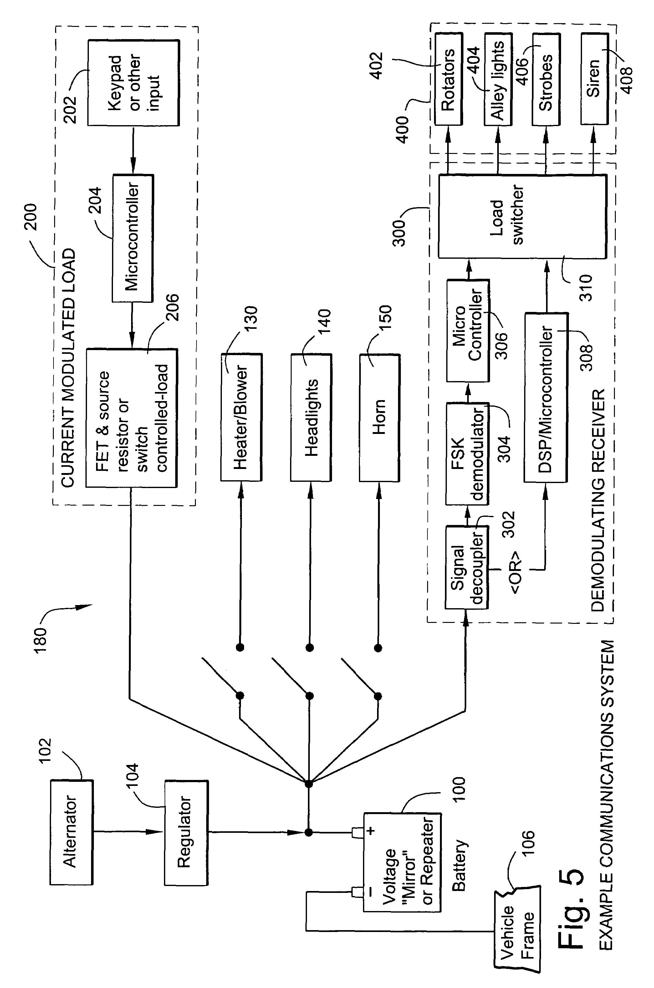 Code 3 Mx7000 Wiring Diagram