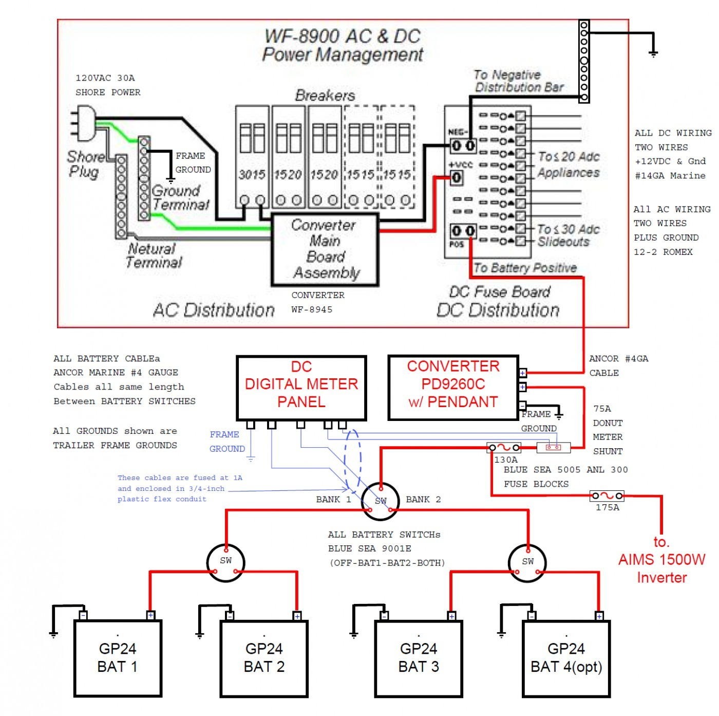 DIAGRAM] 1990 Coleman Pop Up Wiring Diagram FULL Version HD Quality Wiring  Diagram - VIRTUALWIRINGCLOSET.LITTLETEO.FRDiagram Database - LITTLETEO