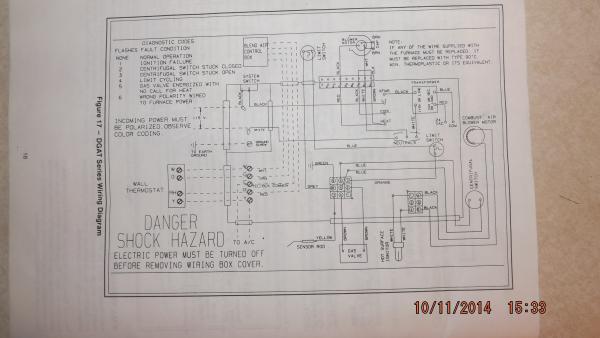 Coleman Gas Furnace Control Circuit Board 031
