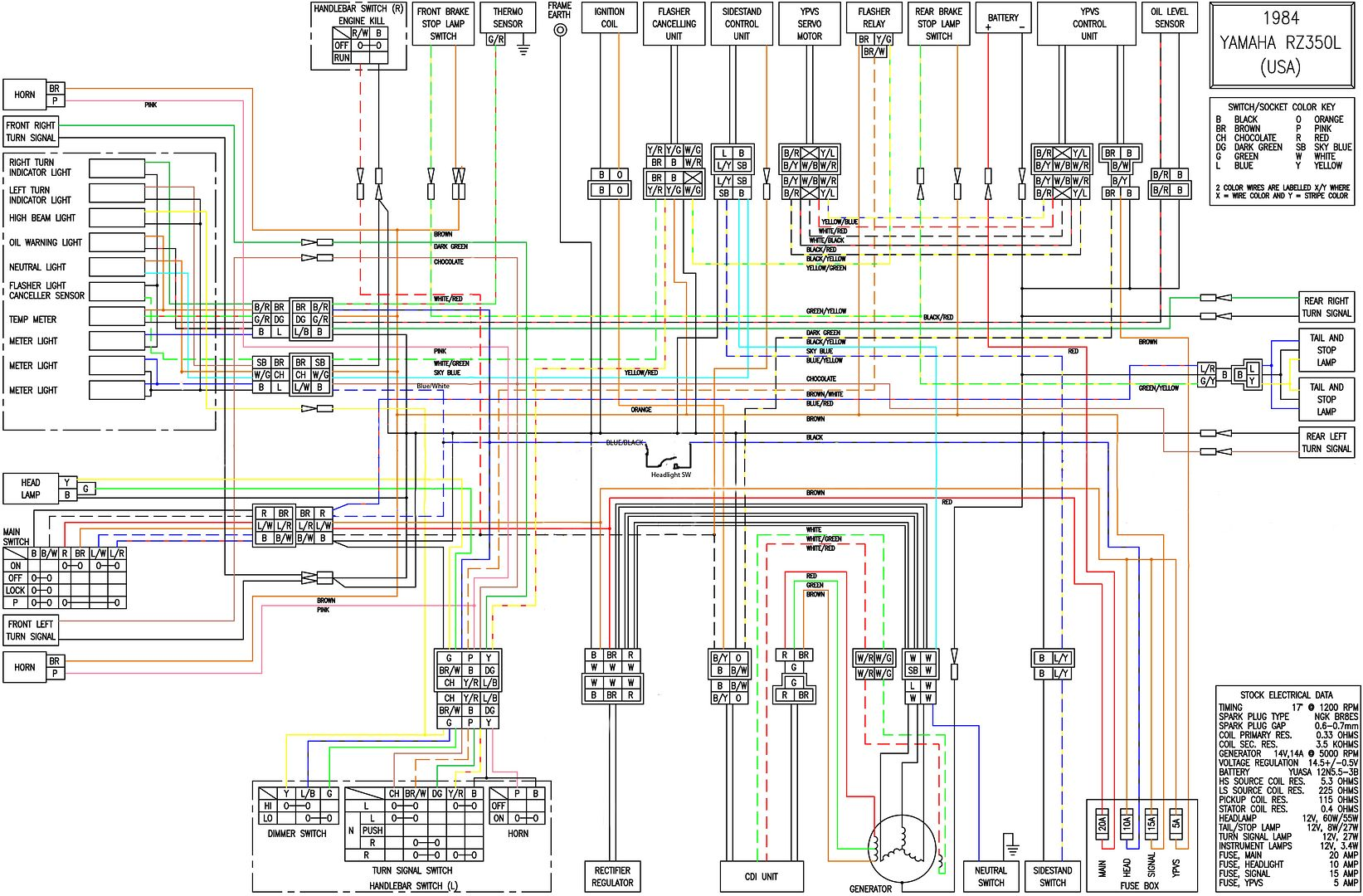 yamaha rd 350 wiring diagram  wiring diagram loaddirecta