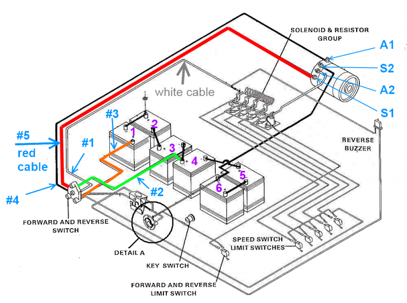 Columbia Par Car Golf Cart Wiring Diagram Related Images Standard Rhuwnvgelrmartinsworldtravelinfo: Par Car Electrical Wiring Diagram At Gmaili.net