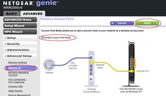 Comcast Digital Voice Wiring Diagram on