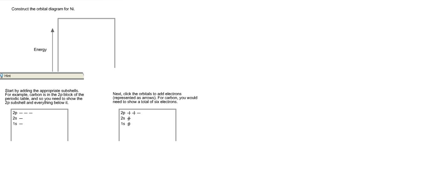 Construct The Orbital Diagram For Ni