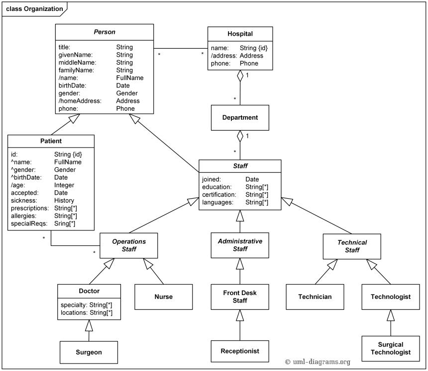 Craftsman Eager 1 Carburetor Linkage Diagram