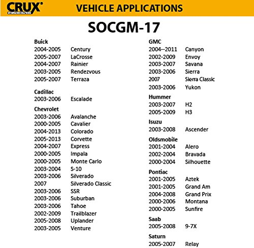 Crux Socgm