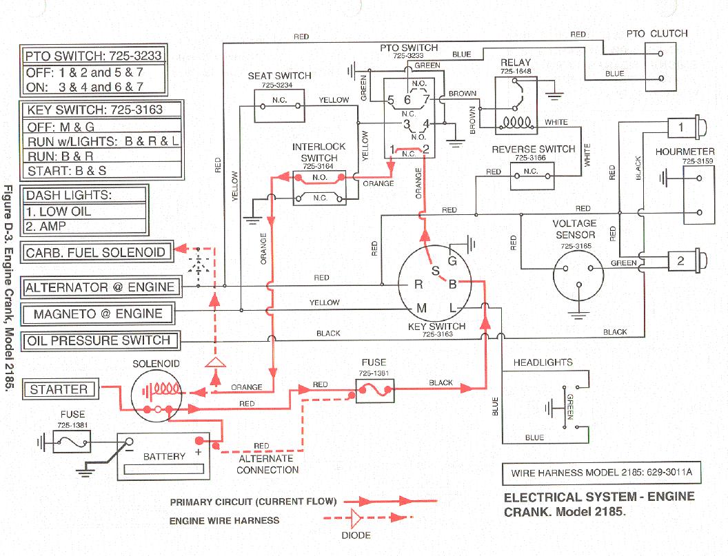 cub cadet fuse diagram | tackle-list wiring diagram models -  tackle-list.hoteldelmarlidodicamaiore.it  hotel del mar a lido di camaiore