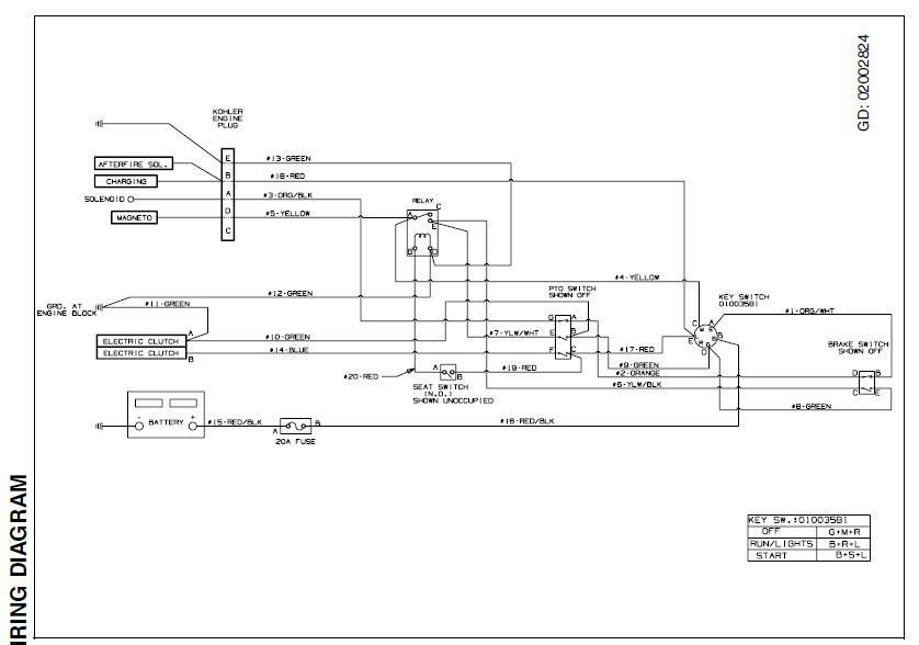 Cub Cadet 1440 Wiring Diagram