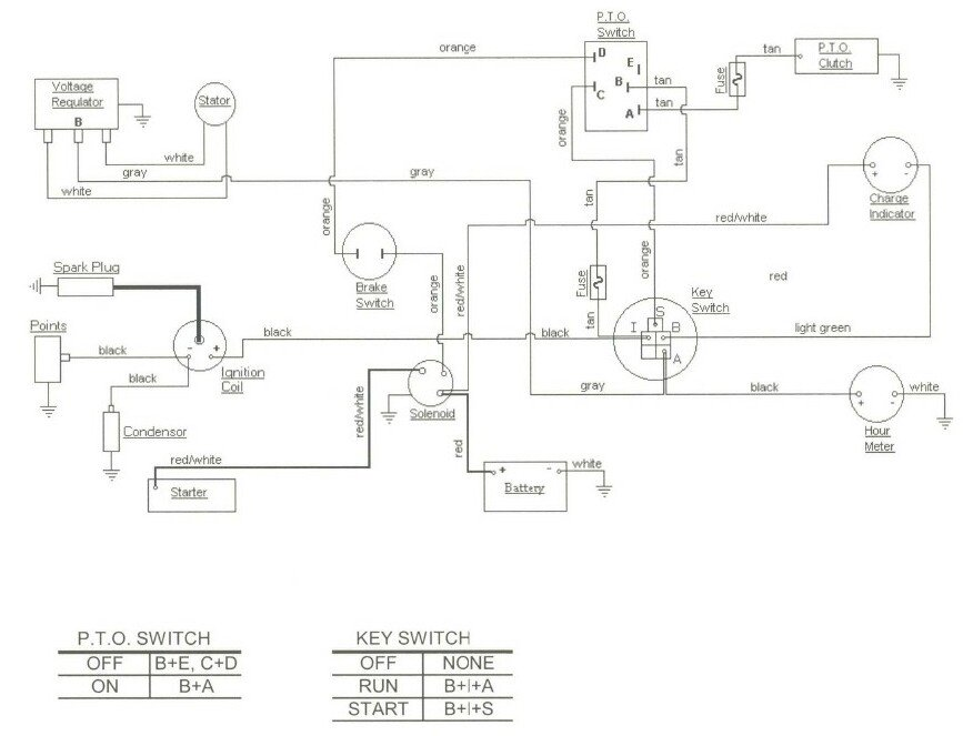 Cadet Wiring Diagram In Addition Cub Cadet Pto Switch Wiring Diagram
