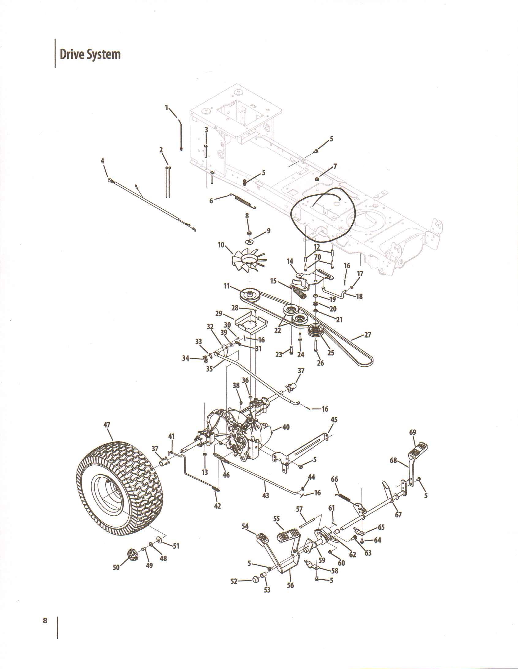 Cub Cadet Parts Diagrams - Wiring Diagrams Dock