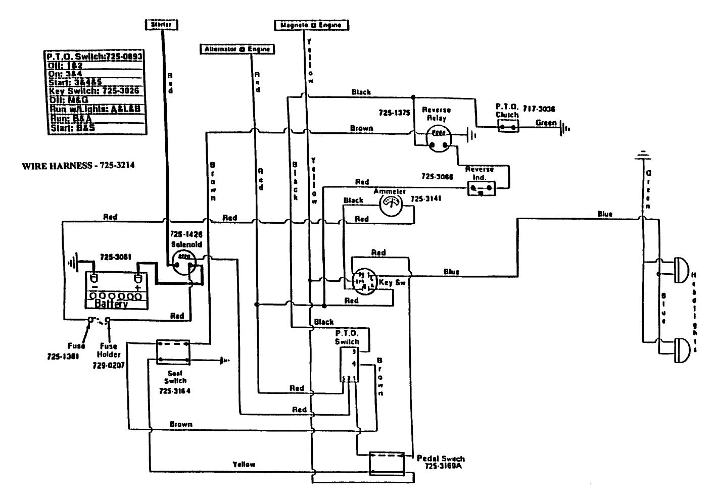 Cub Cadet 1864 Wiring Diagram