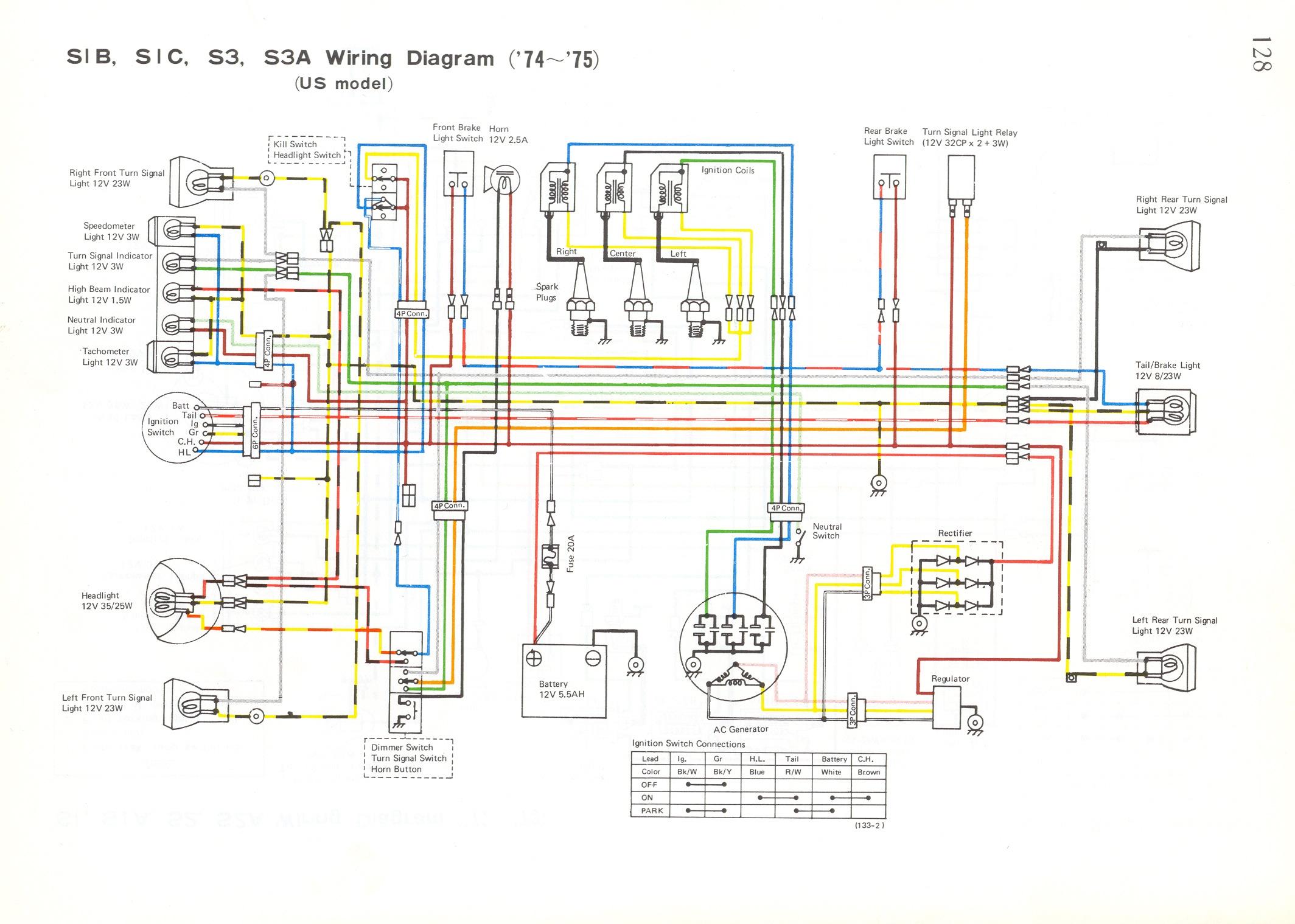 Cub Cadet 2140 Wiring Diagram