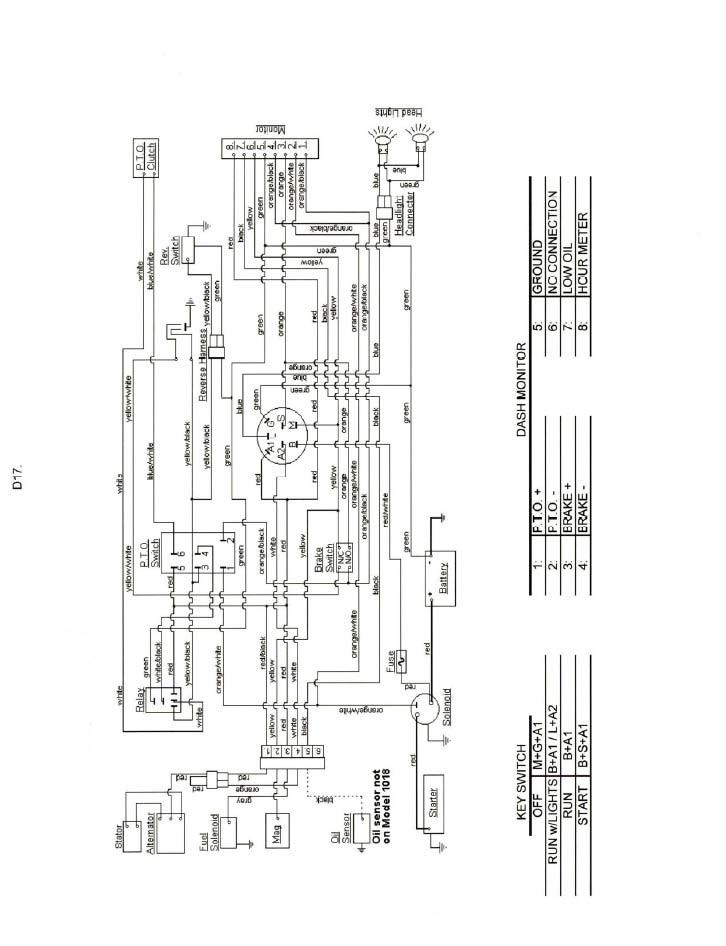 Cub Cadet 2160 Wiring Diagram