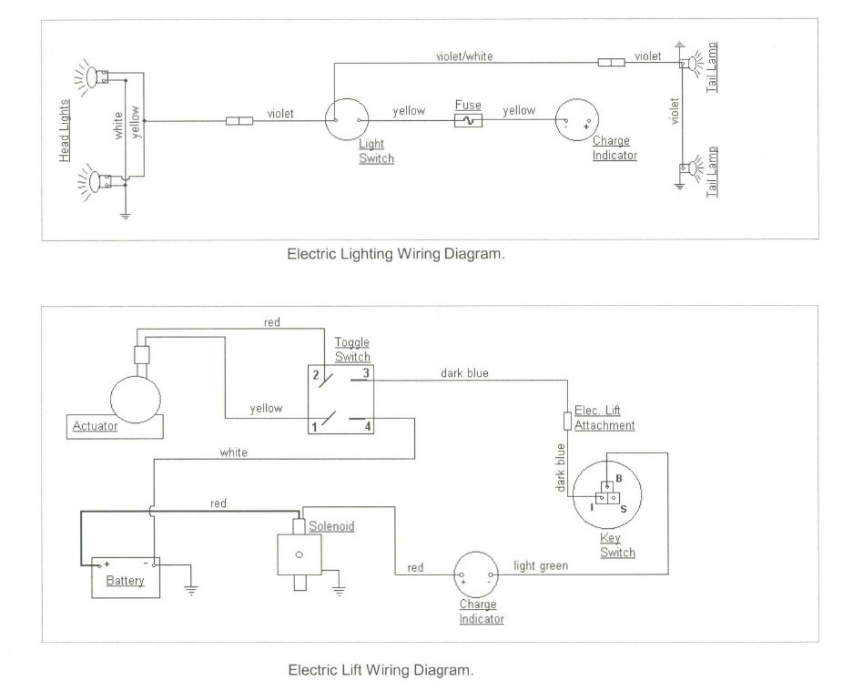 Cub Cadet 2000 Series Wiring Diagram from schematron.org