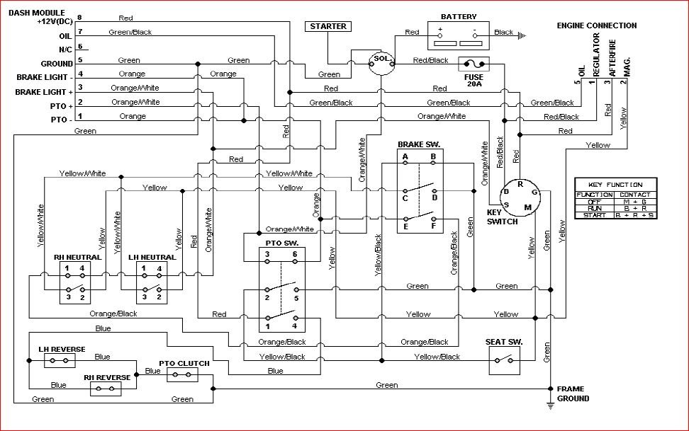 Cub Cadet 2140 Wiring Diagram from schematron.org