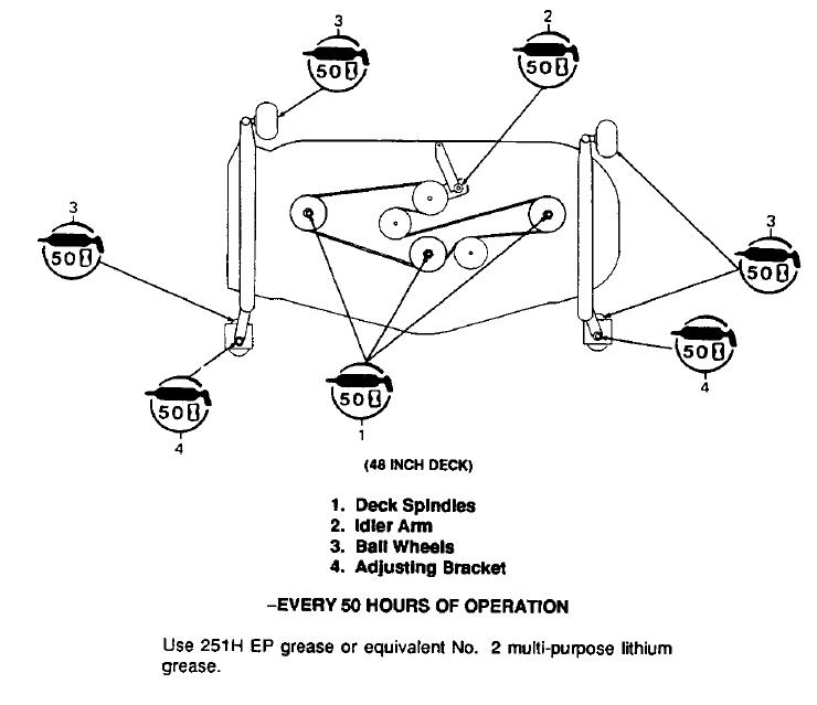 Cub Cadet 3184 Wiring Diagram - Wiring Diagrams ROCK