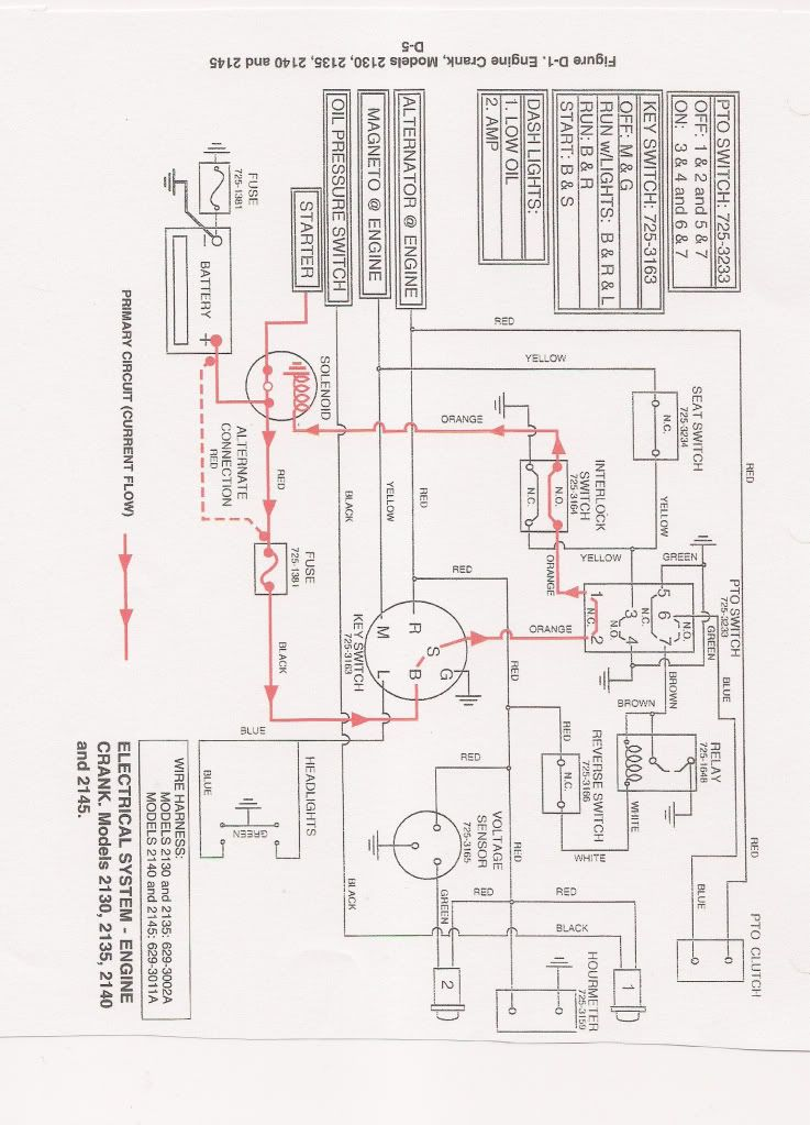 Cub Cadet Rzt Series Tractor Wiring Diagram