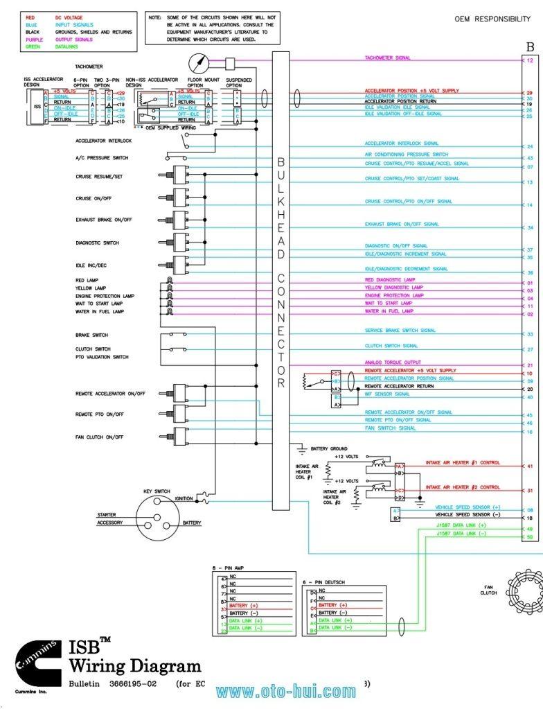 Cummins Isc Ecm Wiring Diagram
