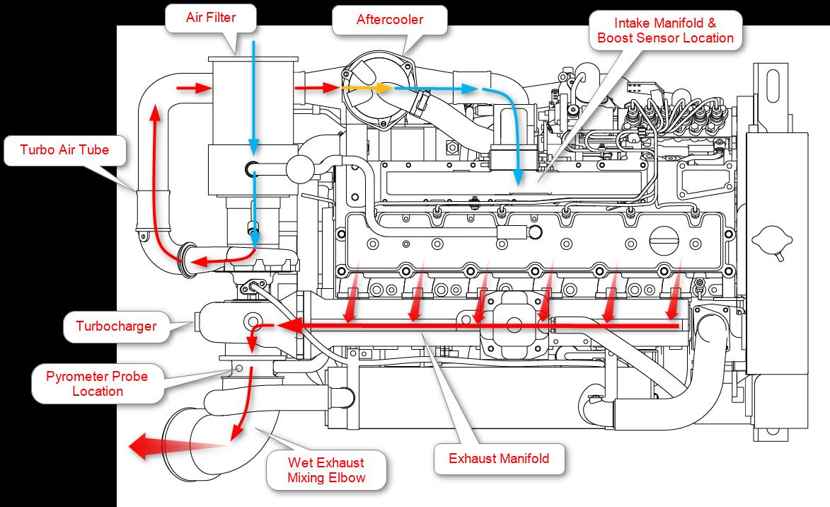 mins N14 Fuel Pump Diagram N Wiring Diagram on