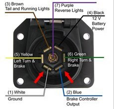 Curt Discovery Brake Controller S0456 Wiring Diagram