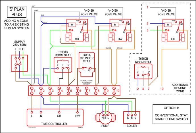 Curtis 1204 Controller Wiring Diagram