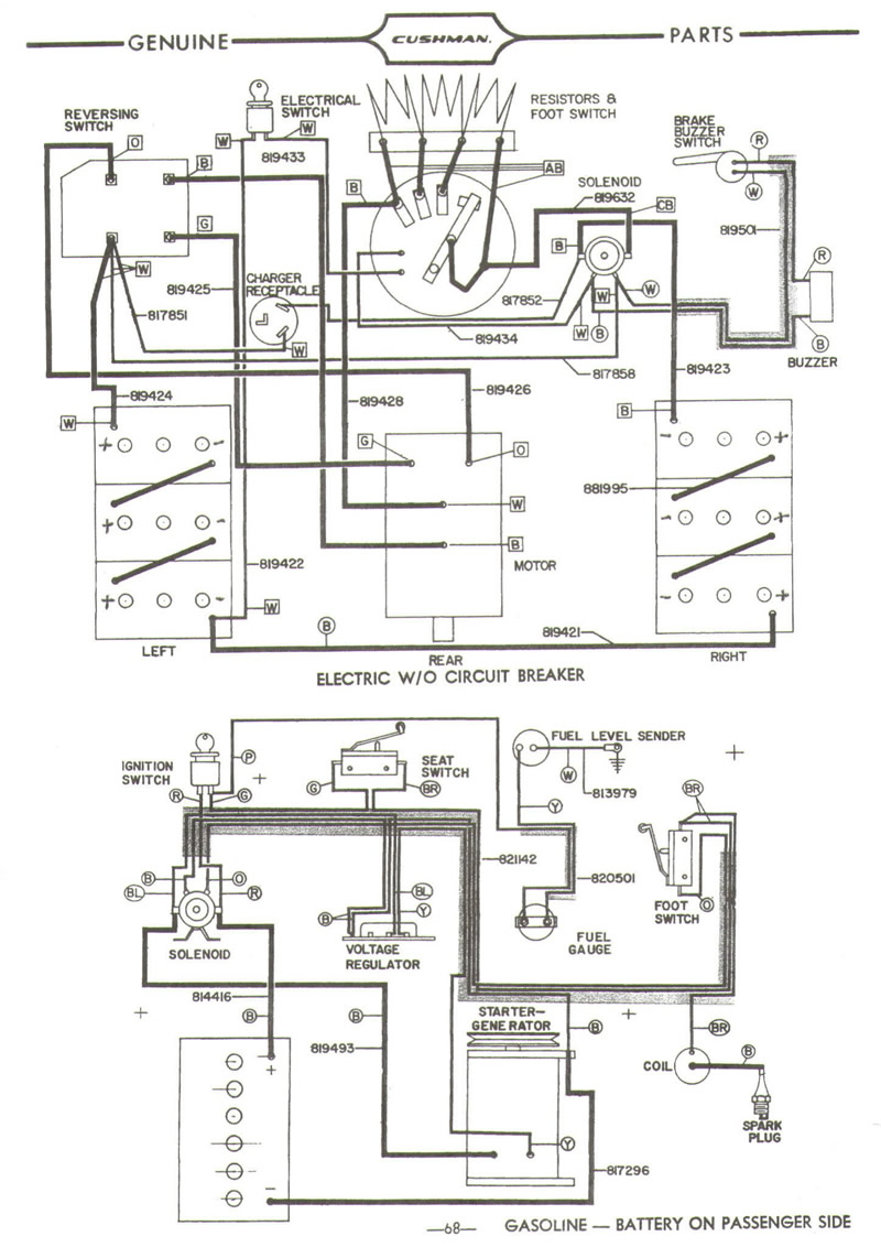 Cushman Minute Miser Wiring Diagram from schematron.org