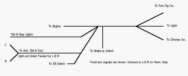 Cushman Minute Miser Wiring Diagram