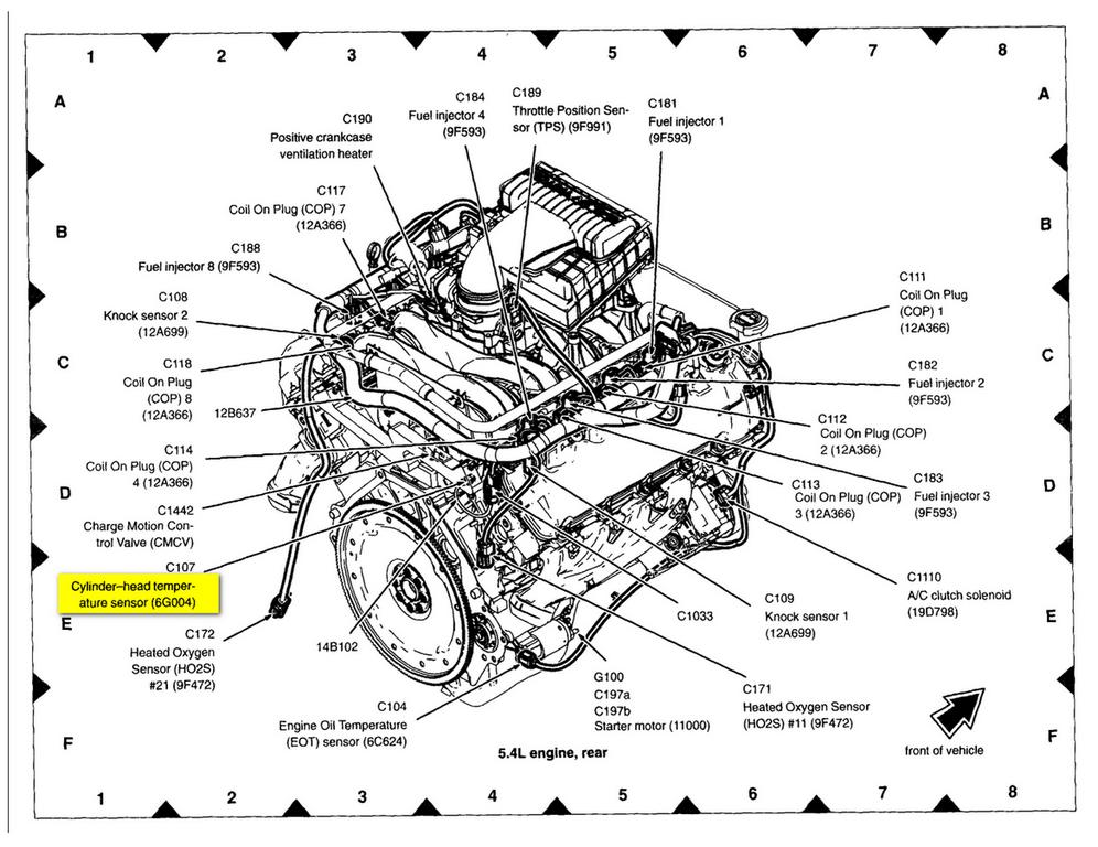 Cylinder Diagram 5 4 Triton