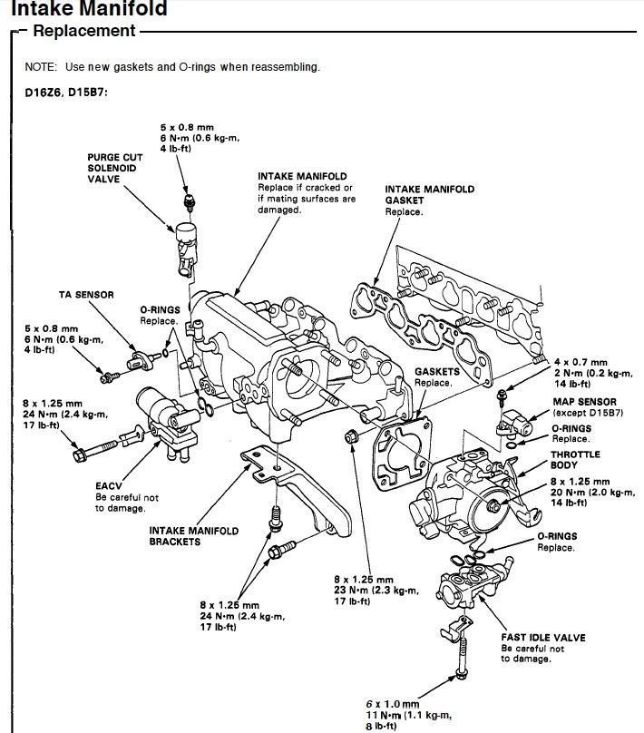 D16y7 Diagram