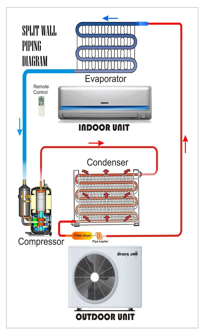 Daikin Split Ac Wiring Diagram on