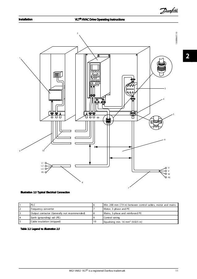 Danfoss 750 Wiring Diagram