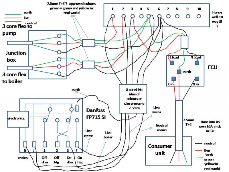 Danfoss Fp715si Programmer Wiring Diagram on