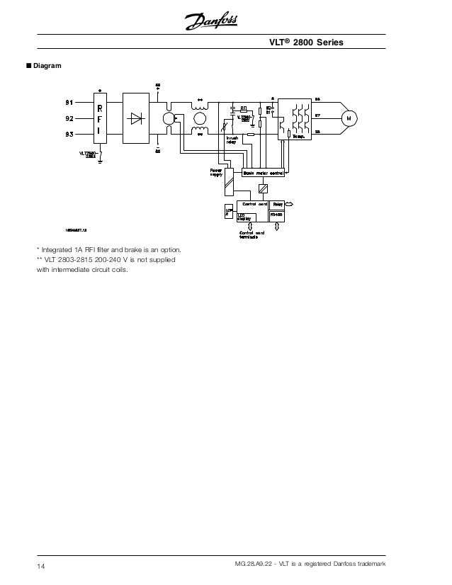 Danfoss Vlt 2800 Wiring Diagram