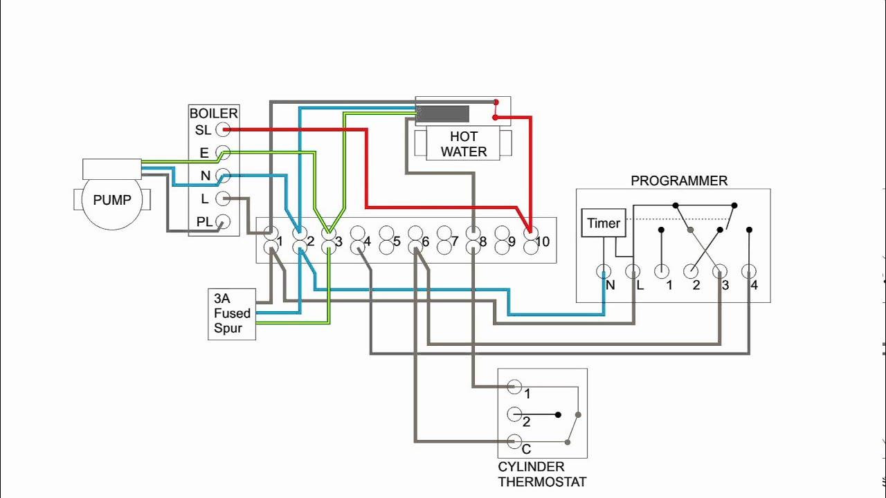Danfoss Wiring Diagram Y Plan on