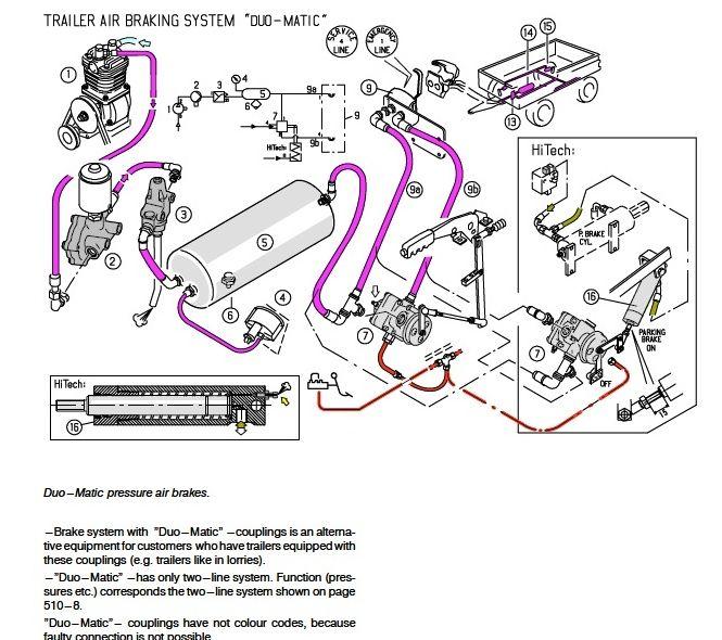 David Brown Tractor 1194 Wiring Diagram Free Download