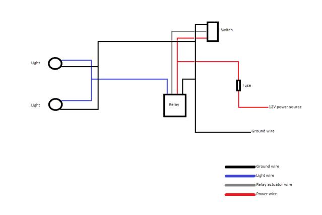 daystar rocker switch wiring diagram daystar rocker switch wiring diagram wiring diagram  daystar rocker switch wiring diagram
