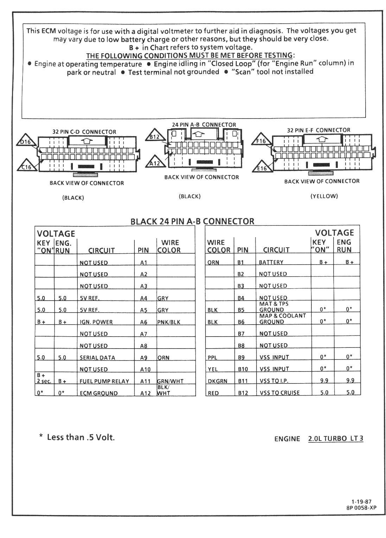 Ddec 4 Wiring Diagram
