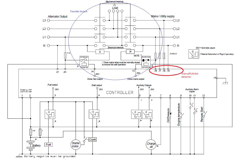 Deepsea 8610 Wiring Diagram Wiring Diagram