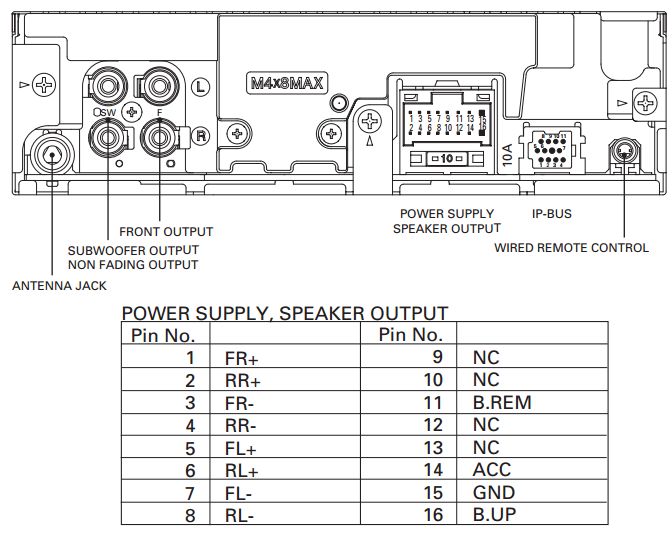 Deh Pioneer Radio Wiring Diagram from schematron.org