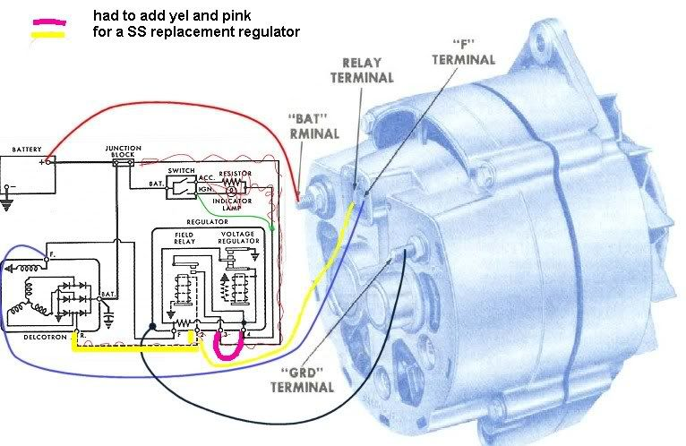 tractor alternator wiring diagram in addition ford tractor wiringtractor alternator with voltage regulator wiring diagramhitachi alternator wiring plug pinout wiring diagram rh 21 kreditmedia