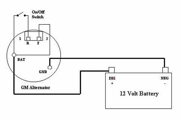 Gm Alternator Wiring Diagram from schematron.org
