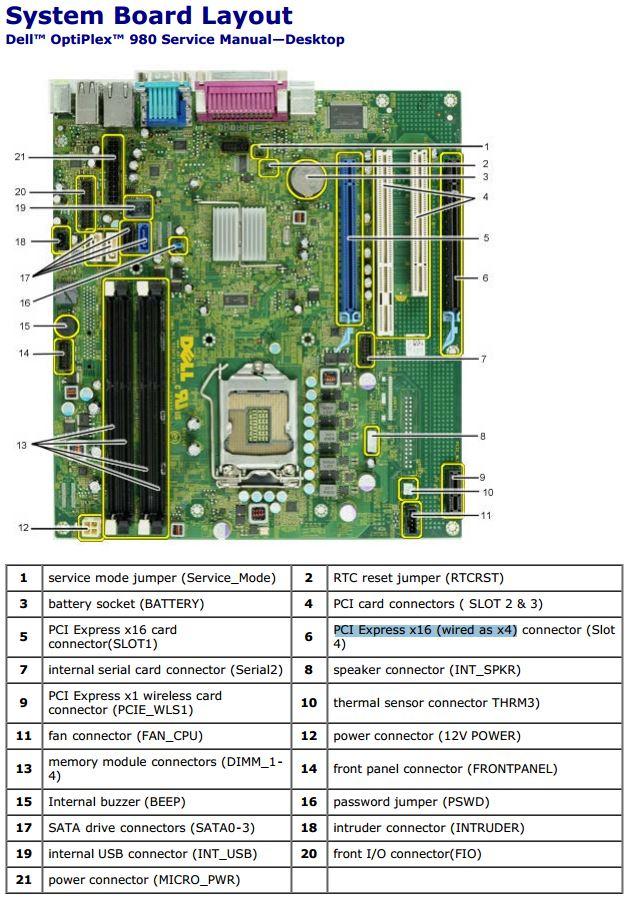 Dell Optiplex 990 Mt Wiring Diagram