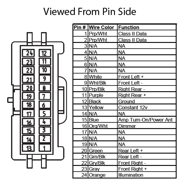 delphi-delco-28128984-radio-chevrolet-colorado-2010-wiring-diagram Radio Delco Diagram Wiring on