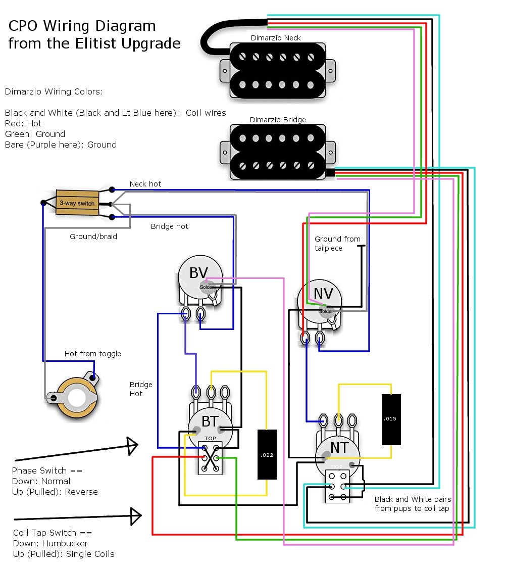 Humbucker Single Coil Wiring Diagram from schematron.org