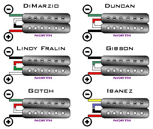 Dimarzio Vintage Super Distortion Wiring Diagram