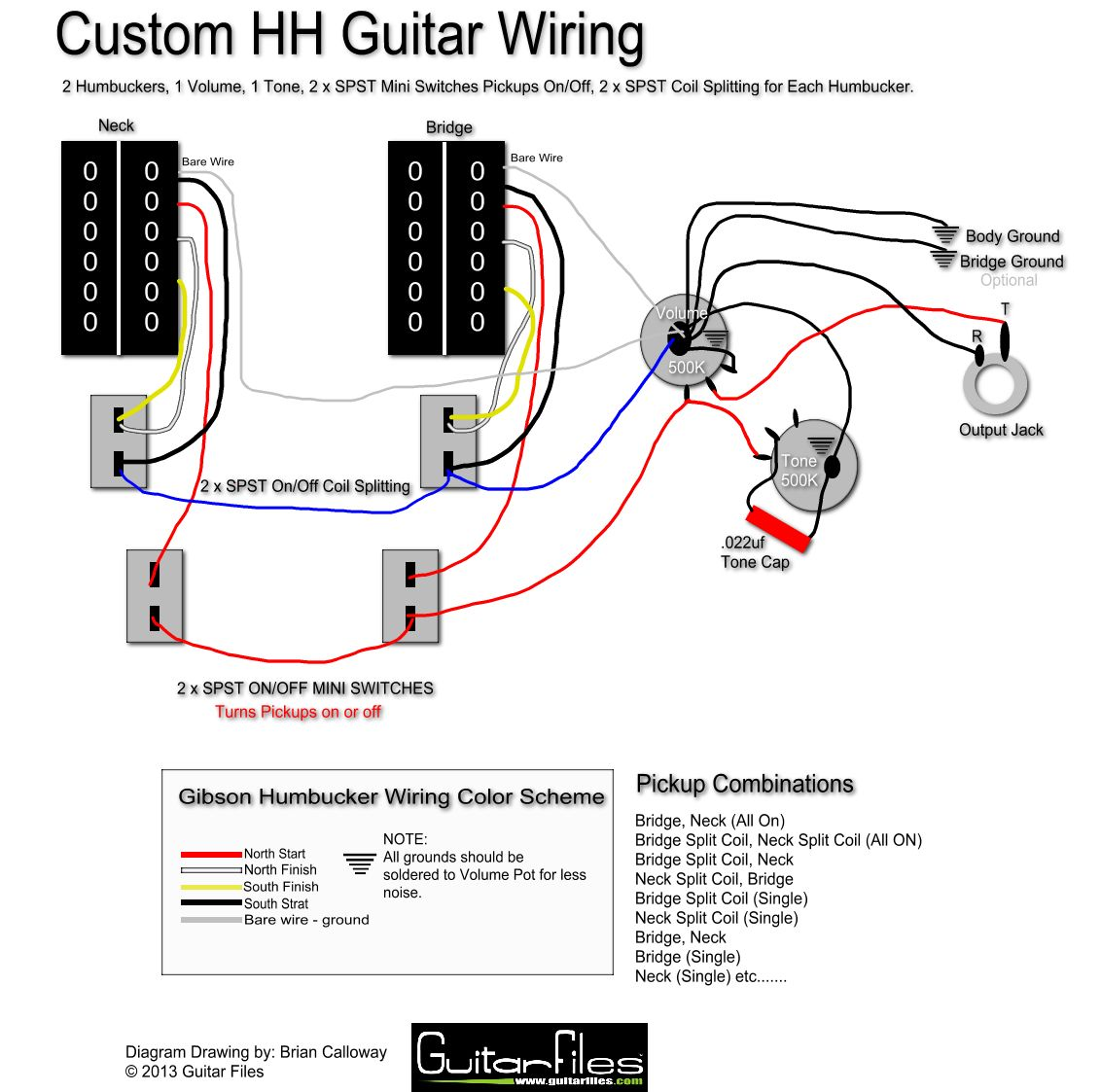 Wiring Diagram For Dimarzio Humbuckers Get Free Image About Wiring