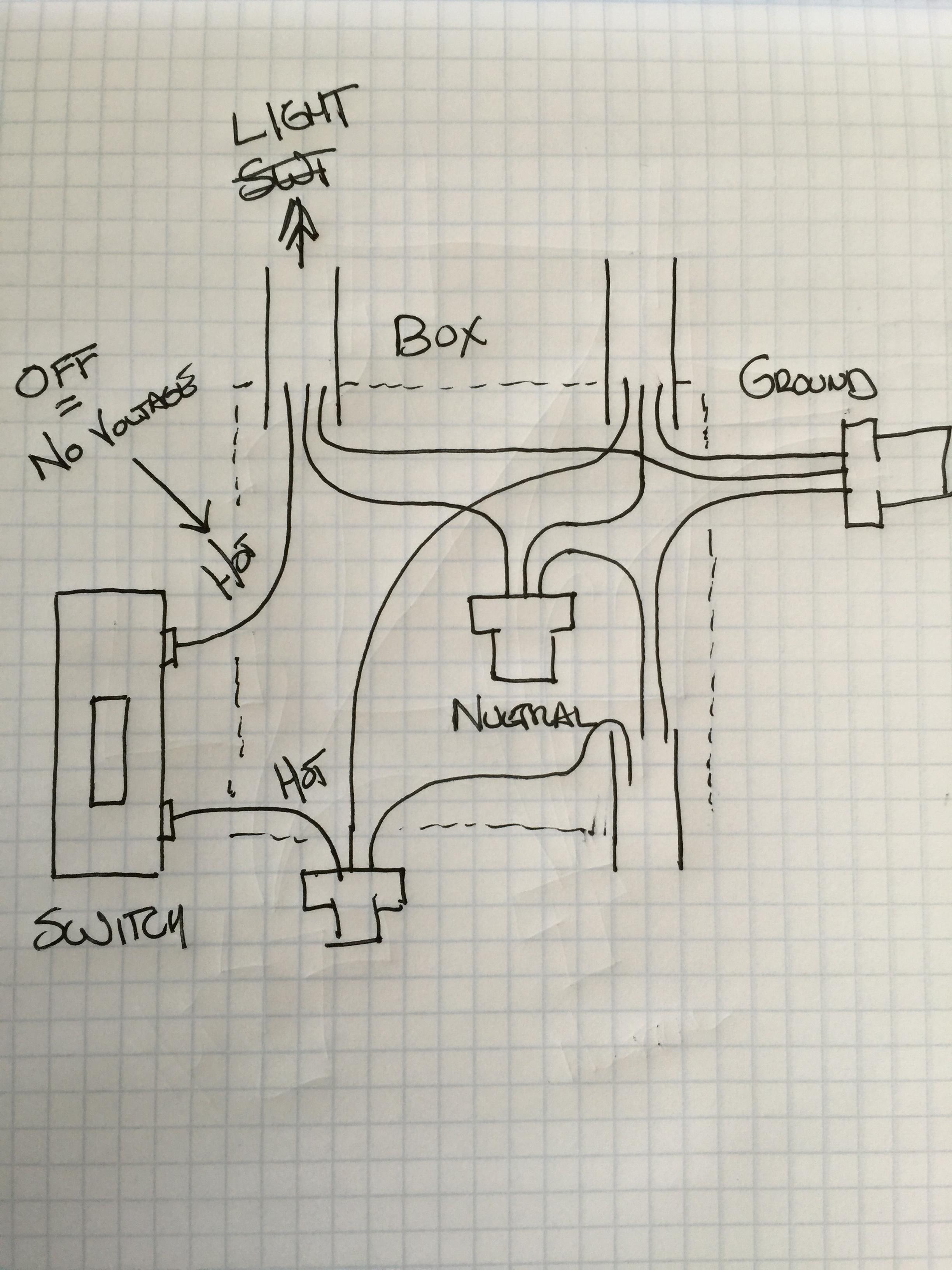Dimming 2x4 Led Fixture Wiring Diagram