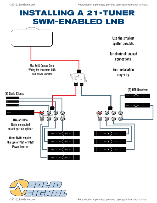 Directv Genie Diagram