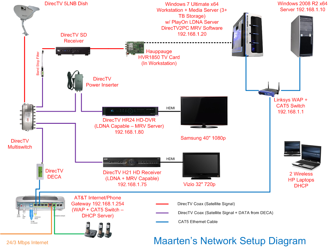 Directv Swm Installation Diagram on directv no wires, directv get connected, directv tripod mount, directv installation diagram, directv setup, directv deca wiring-diagram, 3.0 mercruiser wiring-diagram, directv d12, directv power inserter diagram, directv wi-fi, directv wiring schematics, directv receiver diagram, directv basic package channels, directv tech, directv installer training, directv deca install diagram, directv installation options, directv hr34, directv ird, directv vs dish network,
